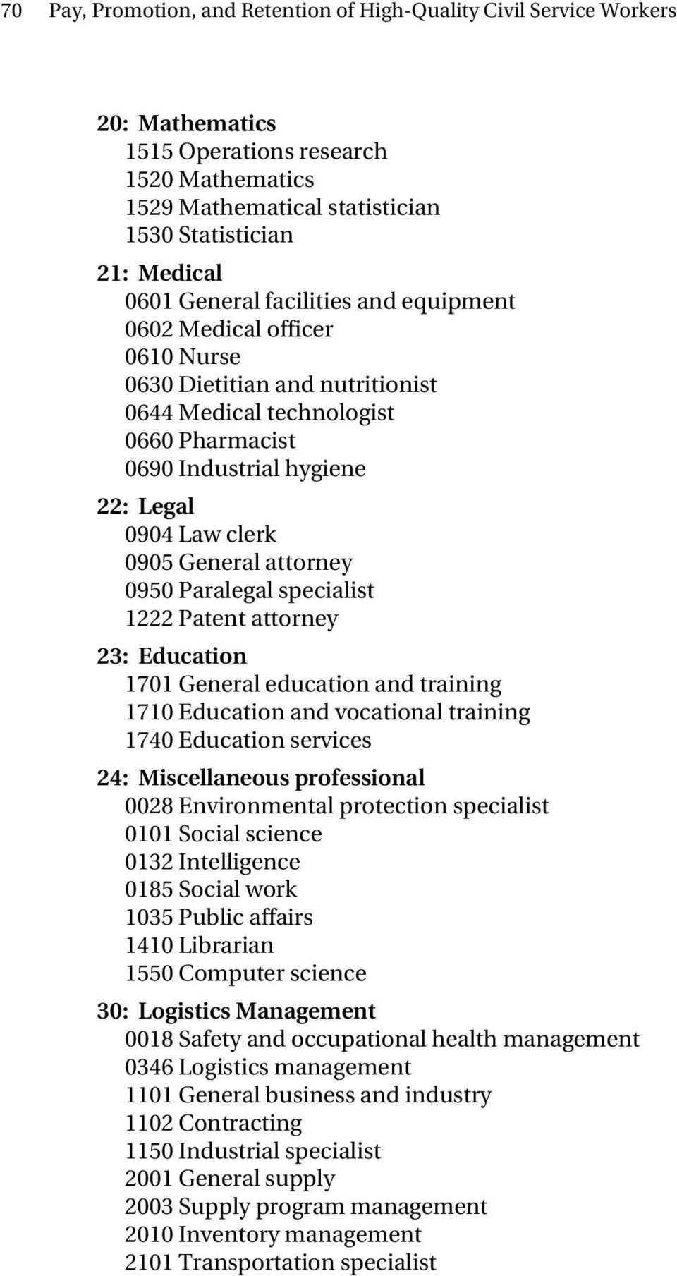 General attorney 0950 Paralegal specialist 1222 Patent attorney 23: Education 1701 General education and training 1710 Education and vocational training 1740 Education services 24: Miscellaneous