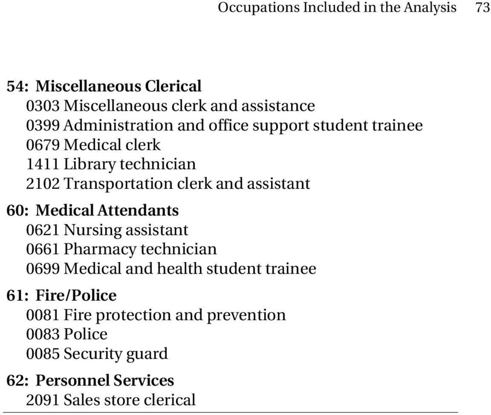 and assistant 60: Medical Attendants 0621 Nursing assistant 0661 Pharmacy technician 0699 Medical and health student