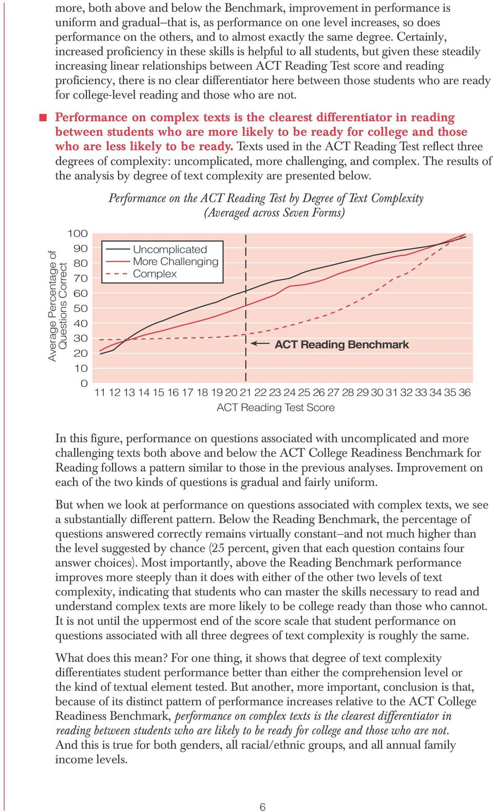 Certainly, increased proficiency in these skills is helpful to all students, but given these steadily increasing linear relationships between ACT Reading Test score and reading proficiency, there is