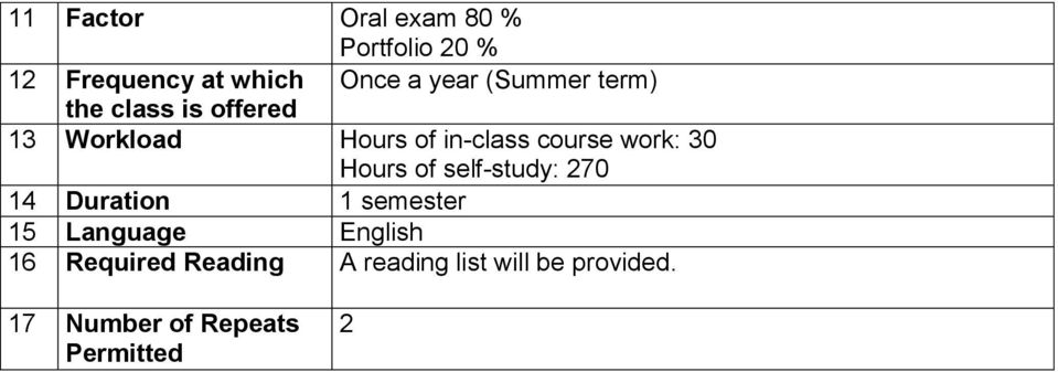 work: 30 Hours of self-study: 270 14 Duration 1 semester 15 Language English