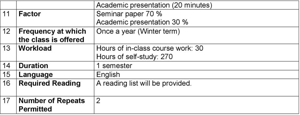 of in-class course work: 30 Hours of self-study: 270 14 Duration 1 semester 15 Language
