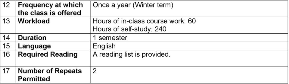 self-study: 240 14 Duration 1 semester 15 Language English 16