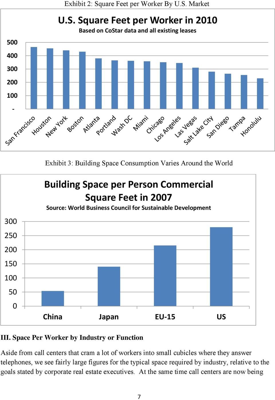 estimating office space per worker pdf