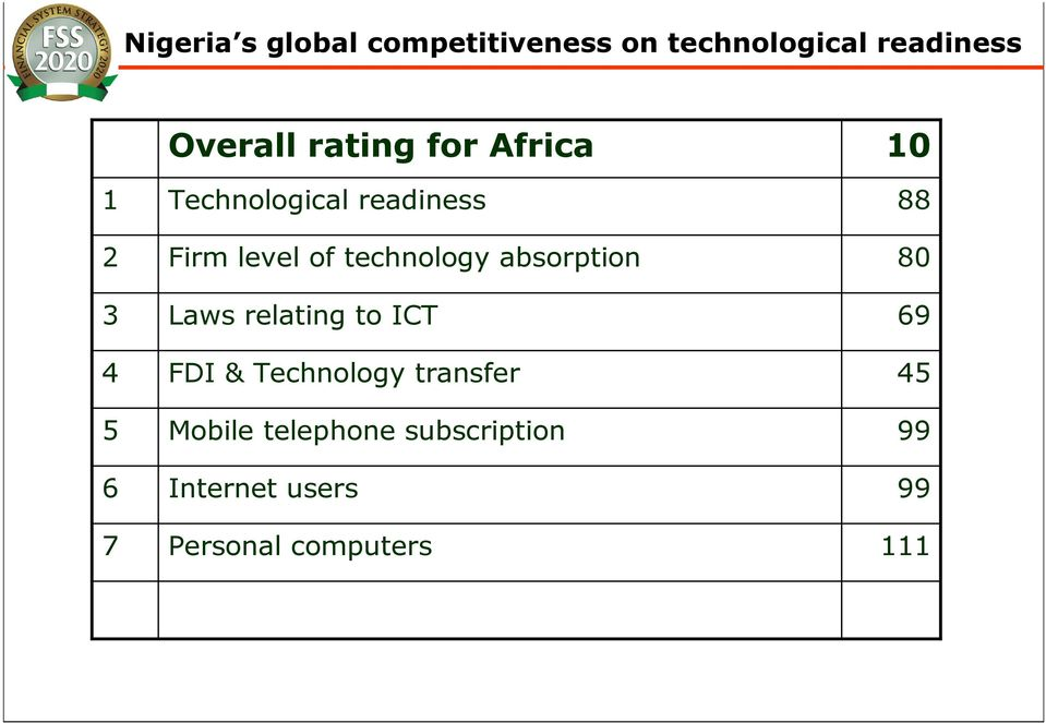 level of technology absorption Laws relating to ICT FDI & Technology transfer