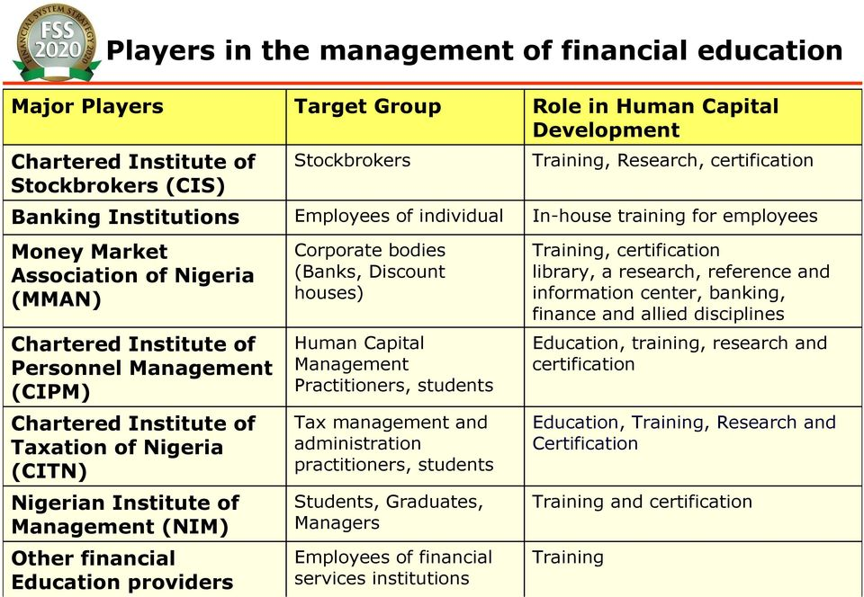 Institute of Taxation of Nigeria (CITN) Nigerian Institute of Management (NIM) Other financial Education providers Corporate bodies (Banks, Discount houses) Human Capital Management Practitioners,