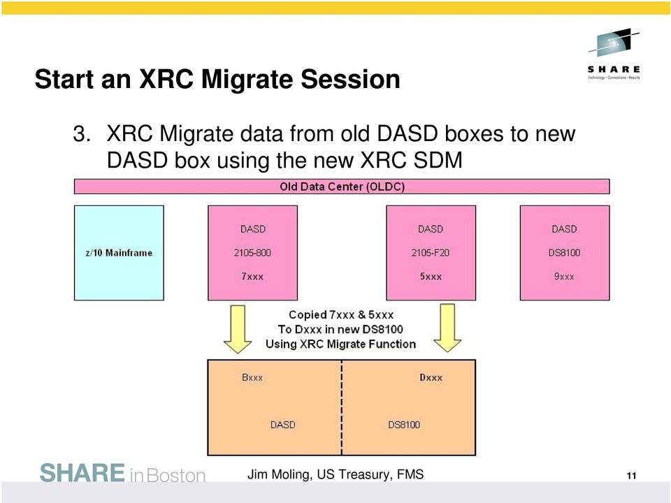XRC Migrate data from old