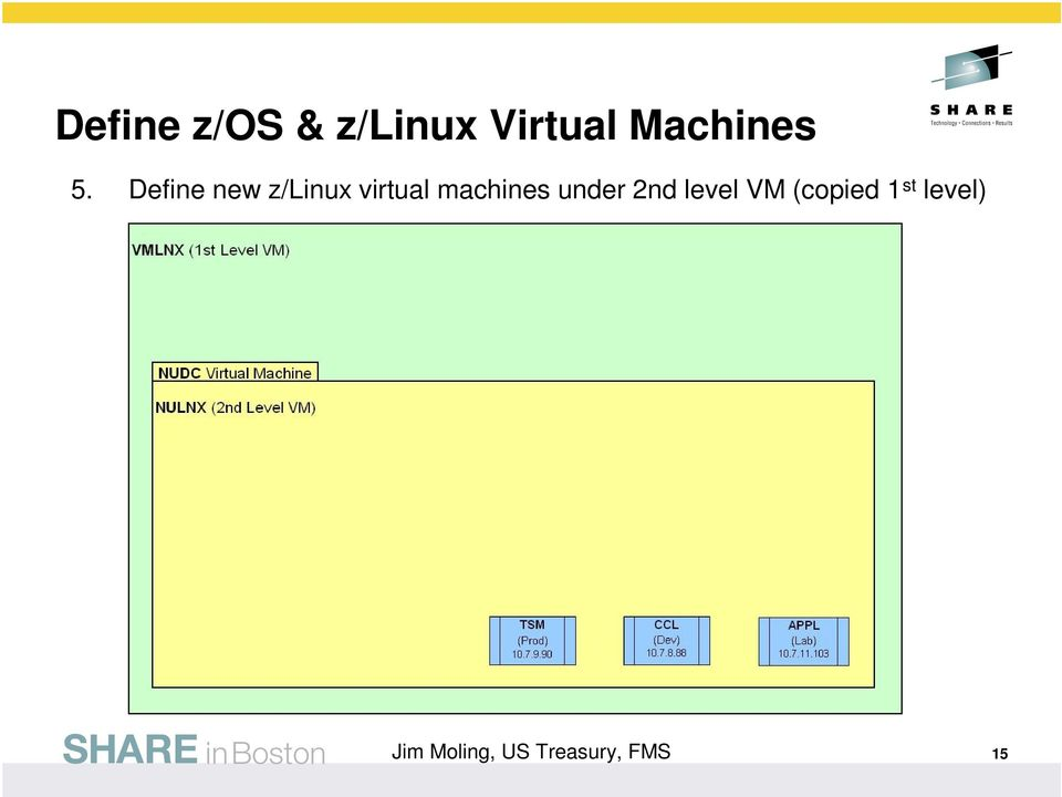Define new z/linux virtual
