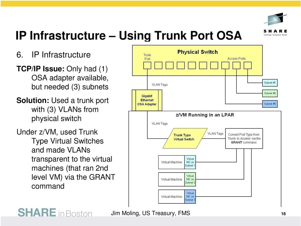 subnets Solution: Used a trunk port with (3) VLANs from physical switch Under z/vm,