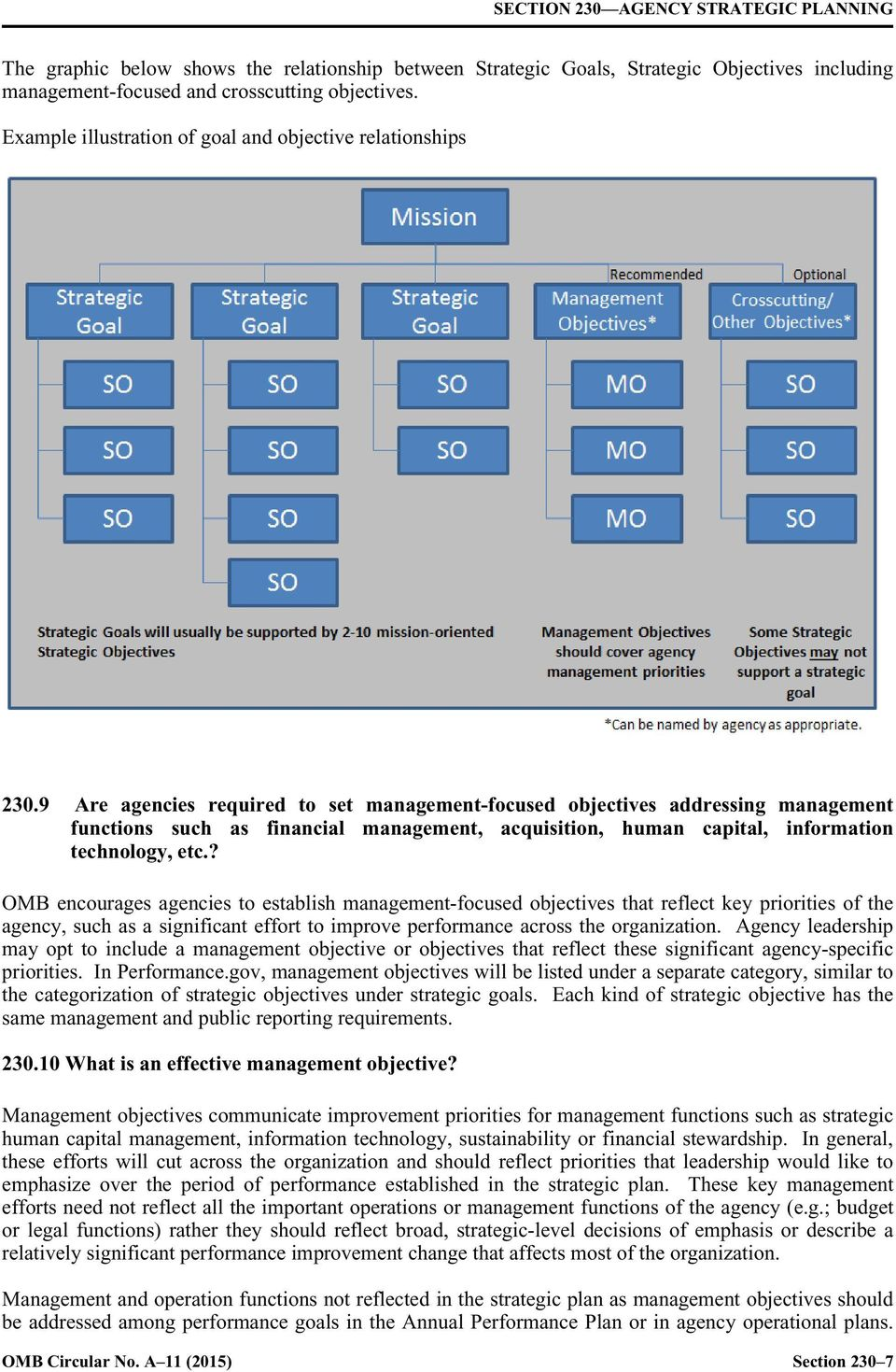 9 Are agencies required to set management-focused objectives addressing management functions such as financial management, acquisition, human capital, information technology, etc.