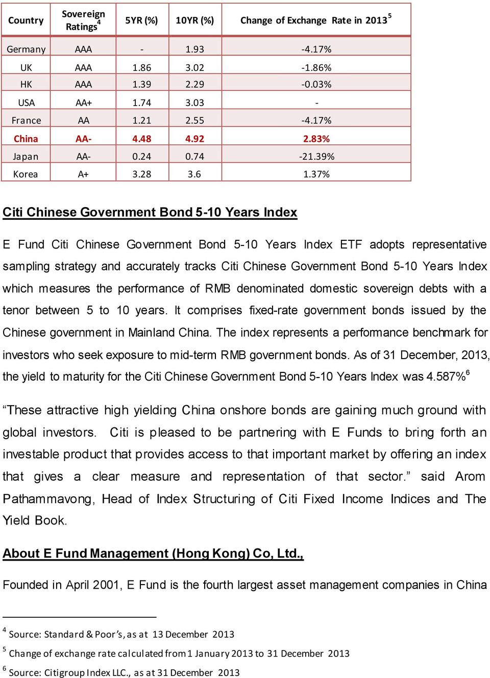 37% Citi Chinese Government Bond 5-10 Years Index E Fund Citi Chinese Government Bond 5-10 Years Index ETF adopts representative sampling strategy and accurately tracks Citi Chinese Government Bond