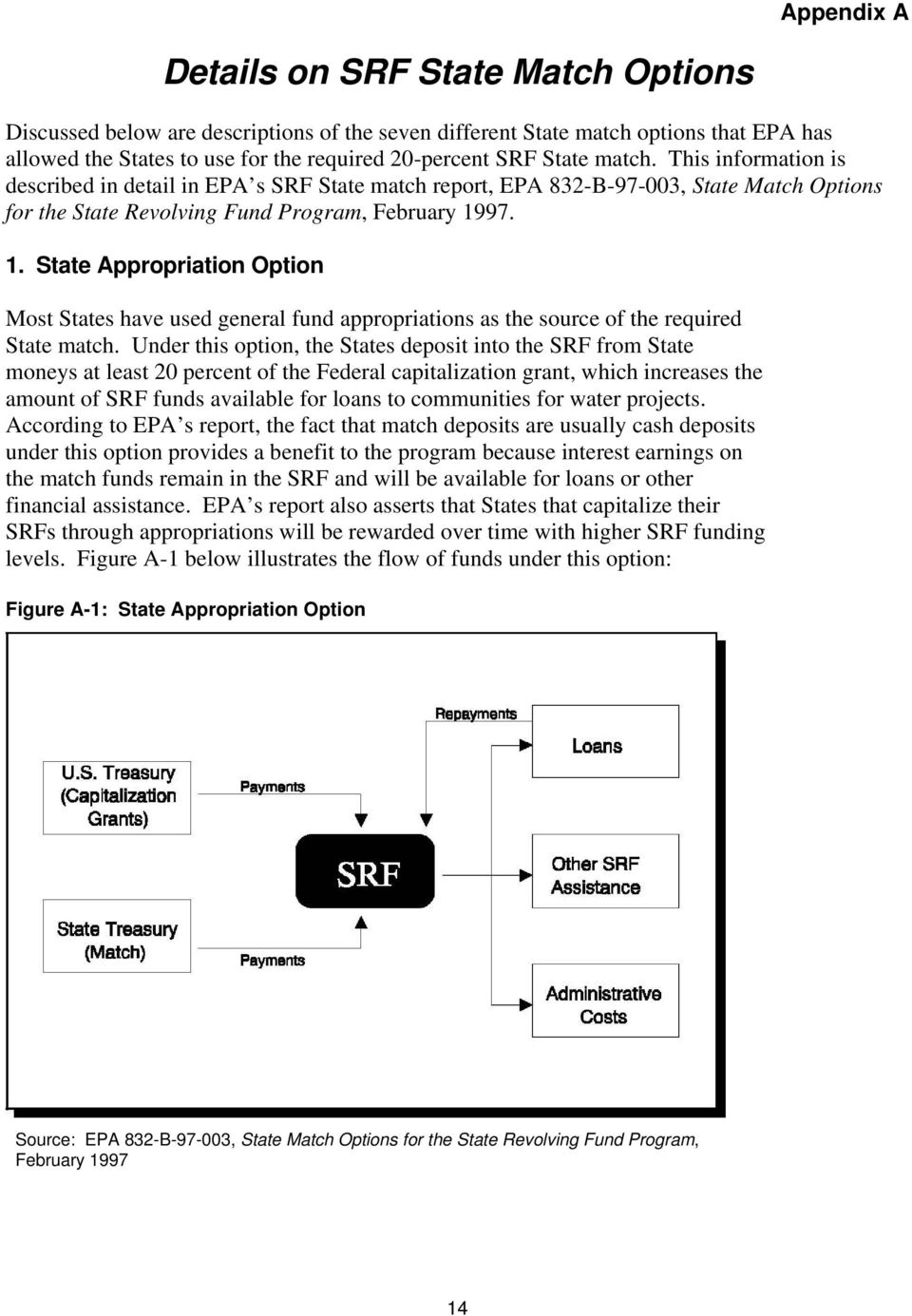 97. 1. State Appropriation Option Most States have used general fund appropriations as the source of the required State match.