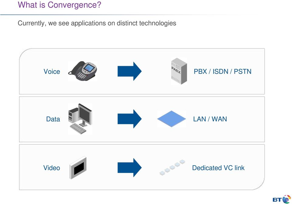 distinct technologies Voice PBX /