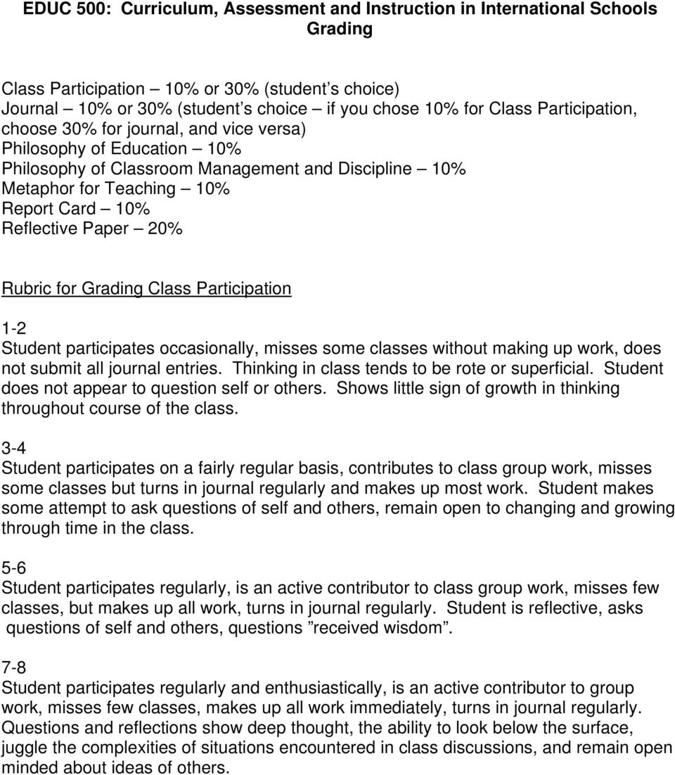 Rubric for Grading Class Participation 1-2 Student participates occasionally, misses some classes without making up work, does not submit all journal entries.