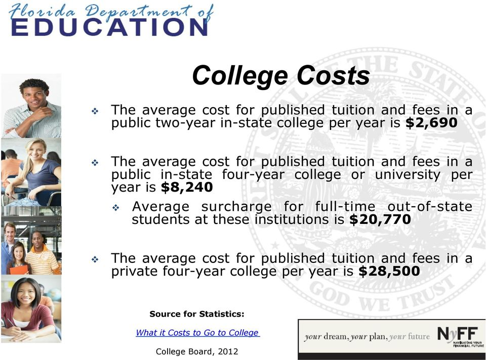 surcharge for full-time out-of-state students at these institutions is $20,770 The average cost for published tuition and