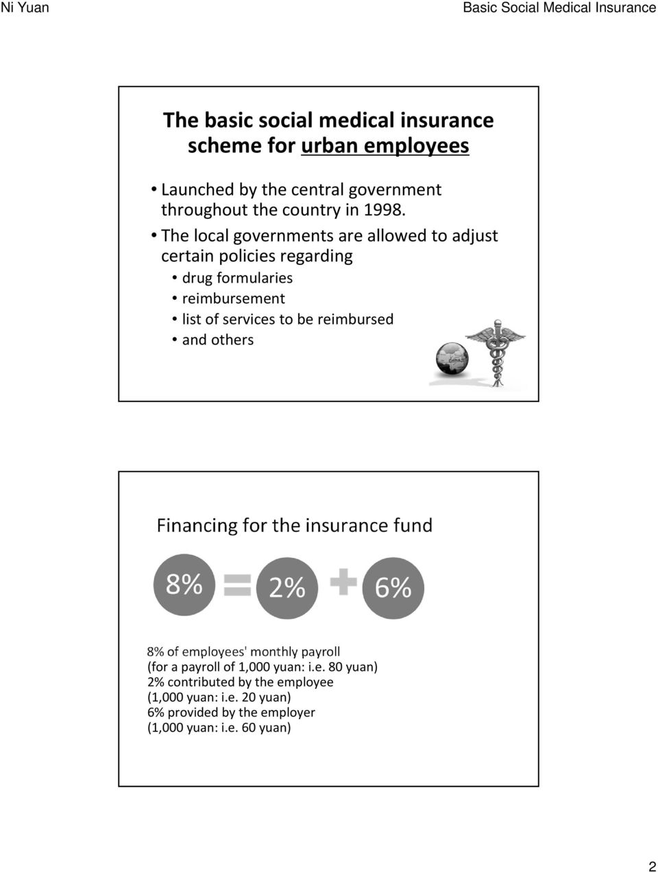 to be reimbursed and others Financing for the insurance fund 8% of employees' monthly payroll (for a payroll of 1,000 yuan: