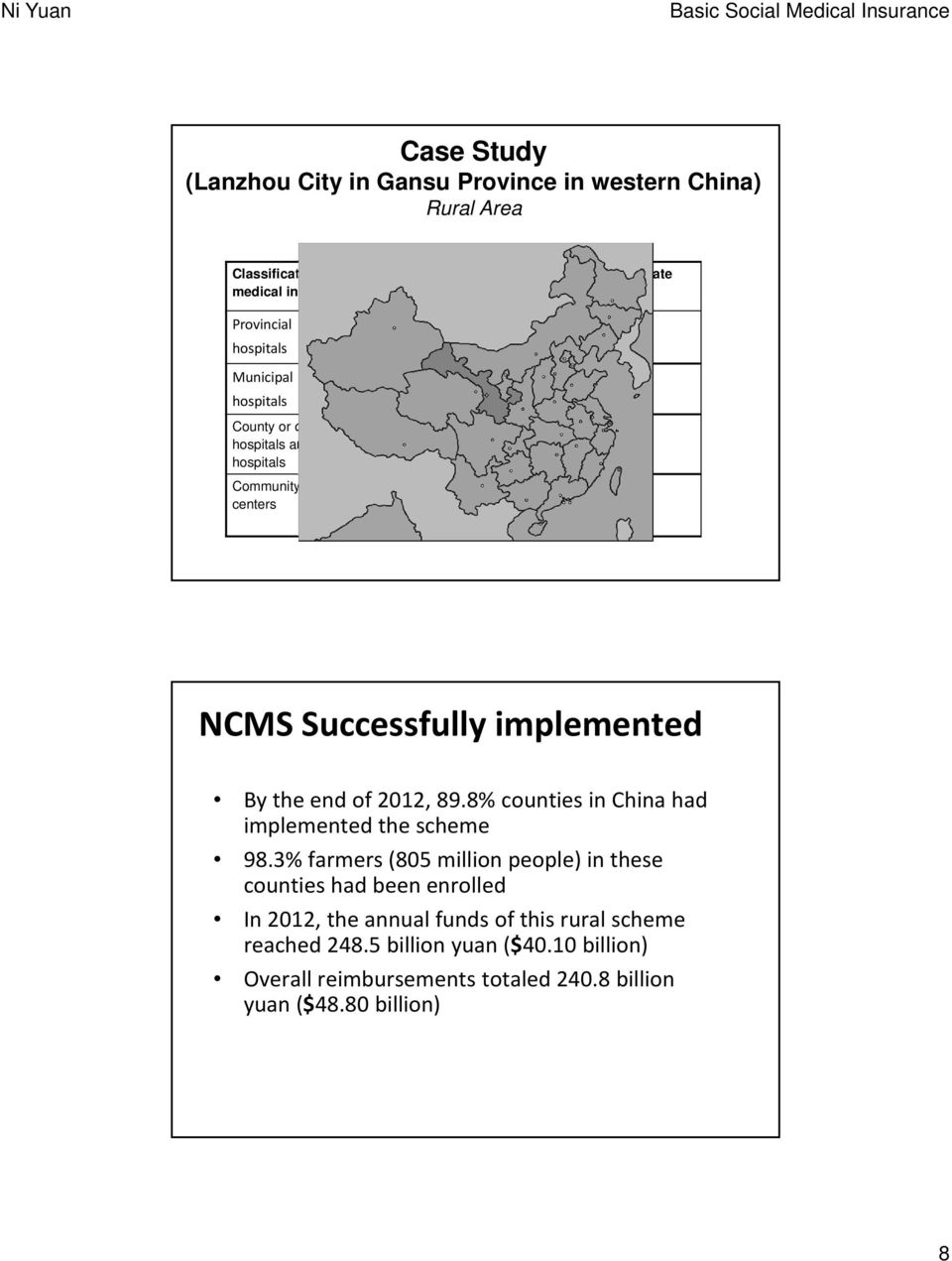 reimbursement rate 60% 70% 80% 85% NCMS Successfully implemented By the end of 2012, 89.8% counties in China had implemented the scheme 98.