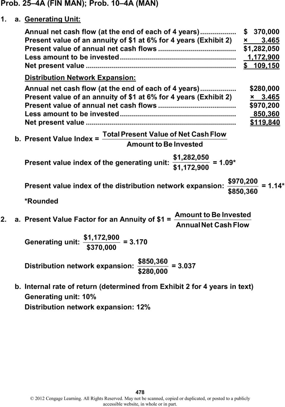 .. 1,172,900 $ 109,150 Distribution Network Expansion: Annual net cash flow (at the end of each of 4 years)... $280,000 Present value of an annuity of $1 at 6% for 4 years (Exhibit 2) 3.