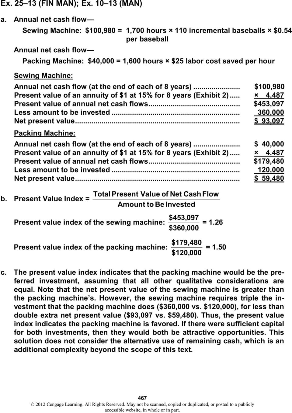 .. $100,980 Present value of an annuity of $1 at 15% for 8 years (Exhibit 2)... 4.487 Present value of annual net cash flows... $453,097 Less amount to be invested... 360,000 Net present value.