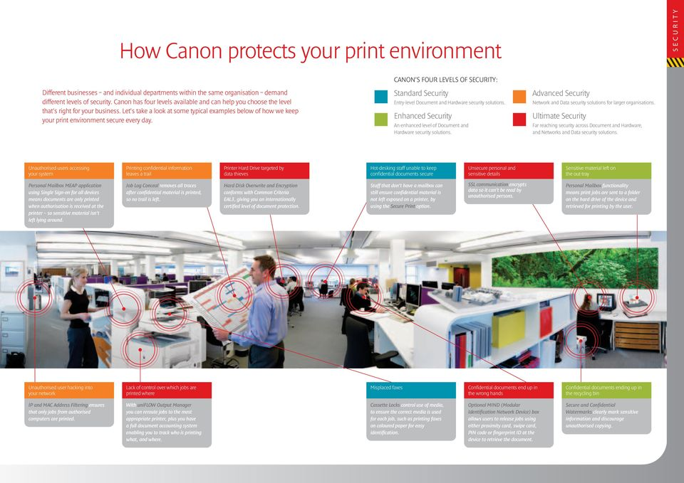 Let s take a look at some typical examples below of how we keep your print environment secure every day.