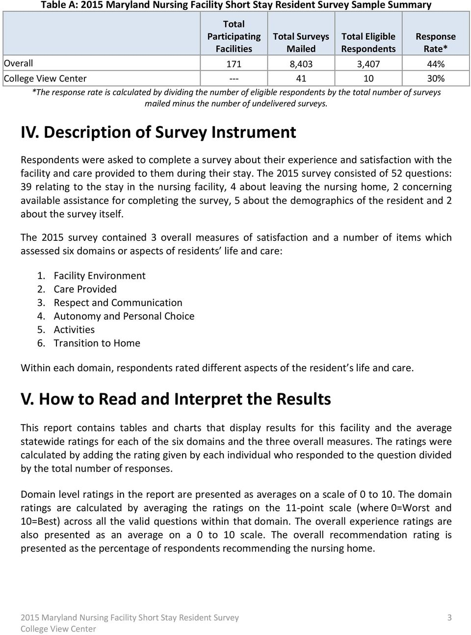 Description of Survey Instrument Respondents were asked to complete a survey about their experience and satisfaction with the facility and care provided to them during their stay.