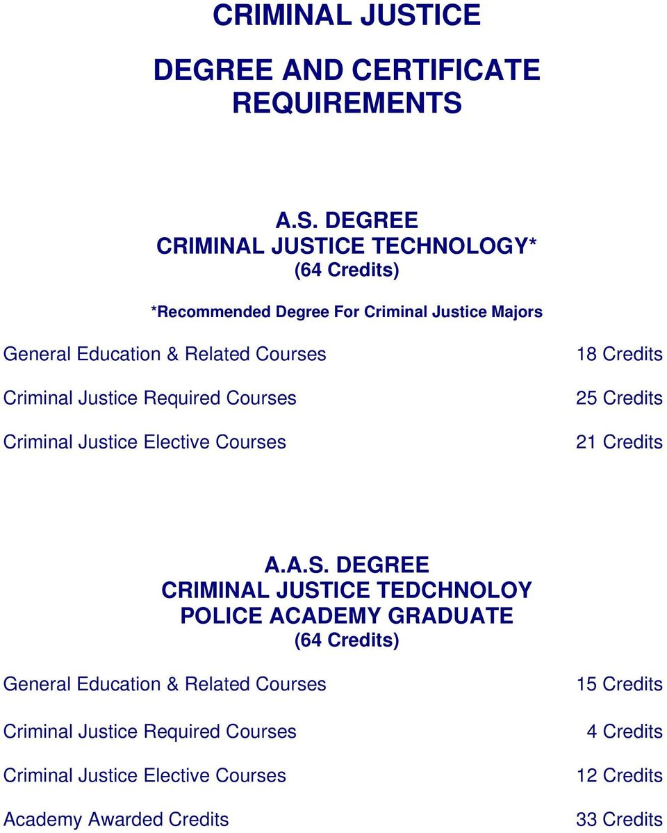 A.S. DEGREE ICE TECHNOLOGY* (64 Credits) *Recommended Degree For Criminal Justice Majors General Education & Related Courses