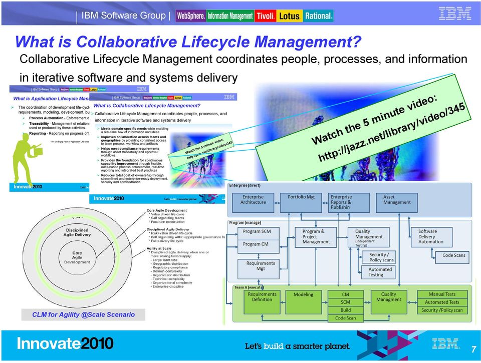 Management? The coordination of development life-cycle activities, What is including Collaborative Lifecycle Management?