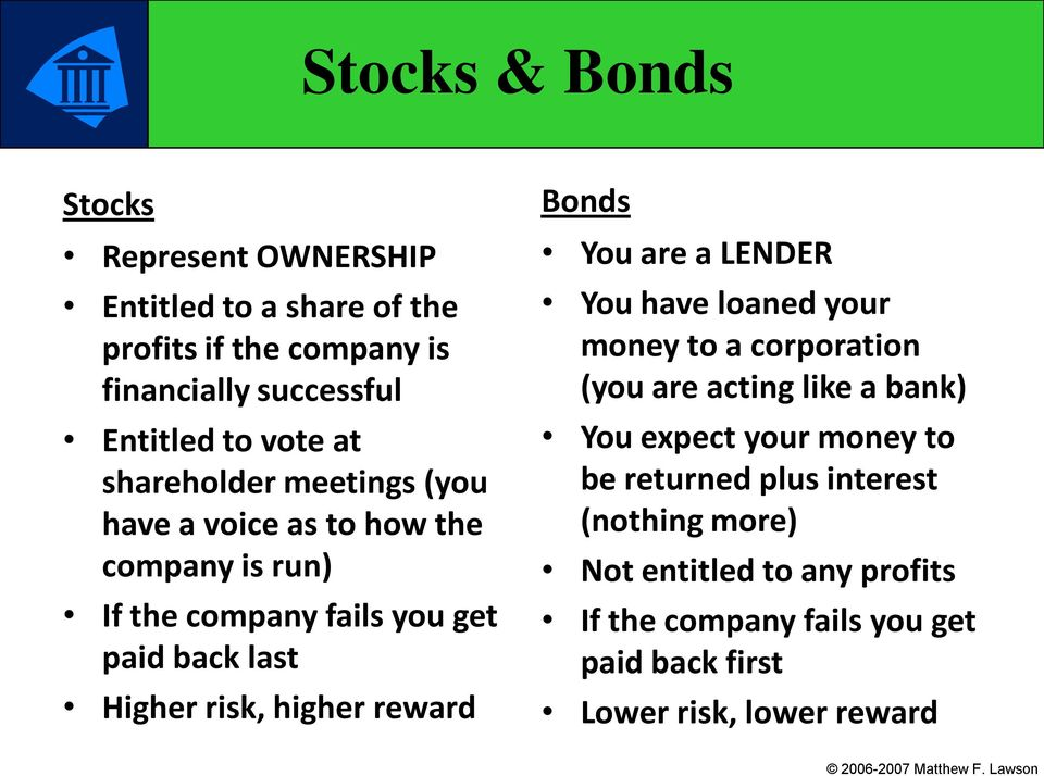 higher reward Bonds You are a LENDER You have loaned your money to a corporation (you are acting like a bank) You expect your money to
