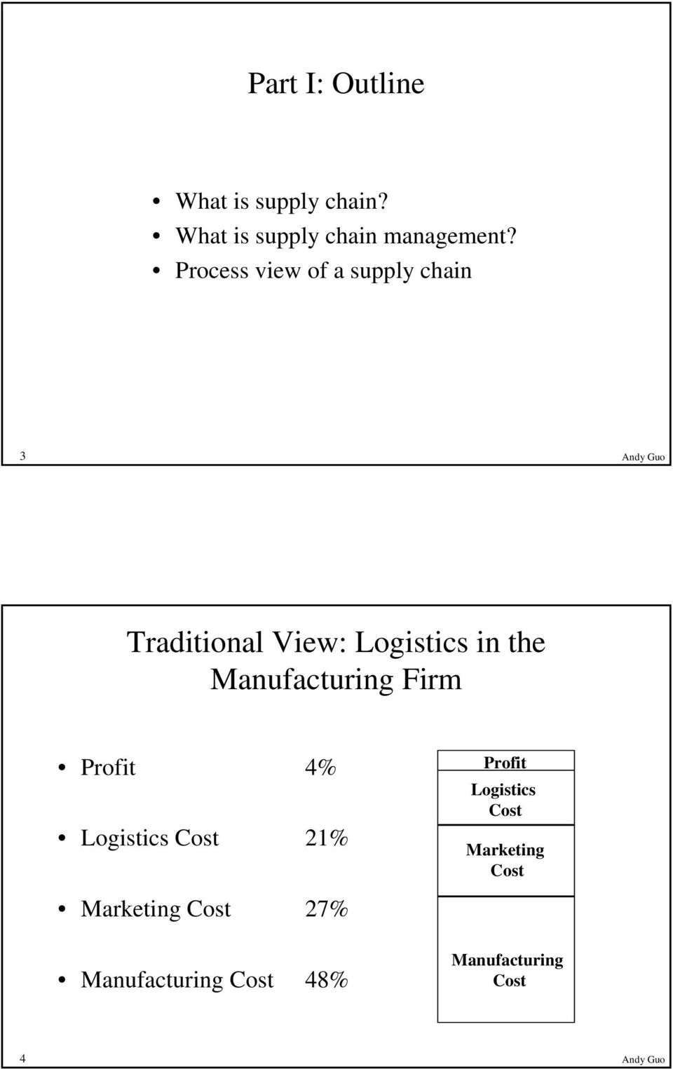 the Manufacturing Firm Profit 4% Logistics Cost 21% Profit Logistics Cost