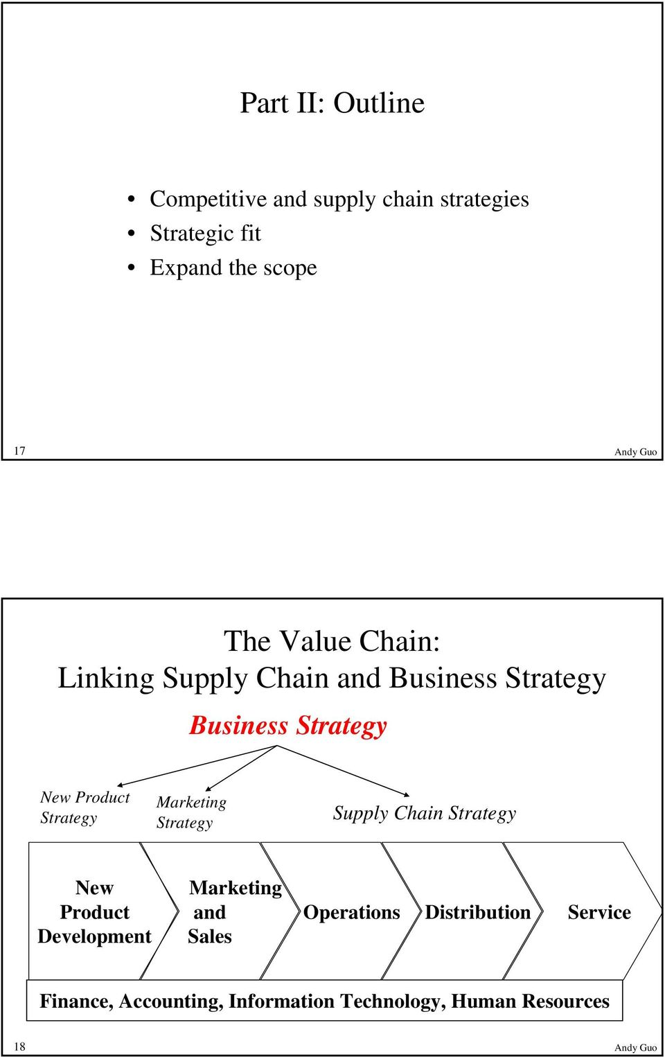 Strategy Marketing Strategy Supply Chain Strategy New Product Development Marketing and Sales