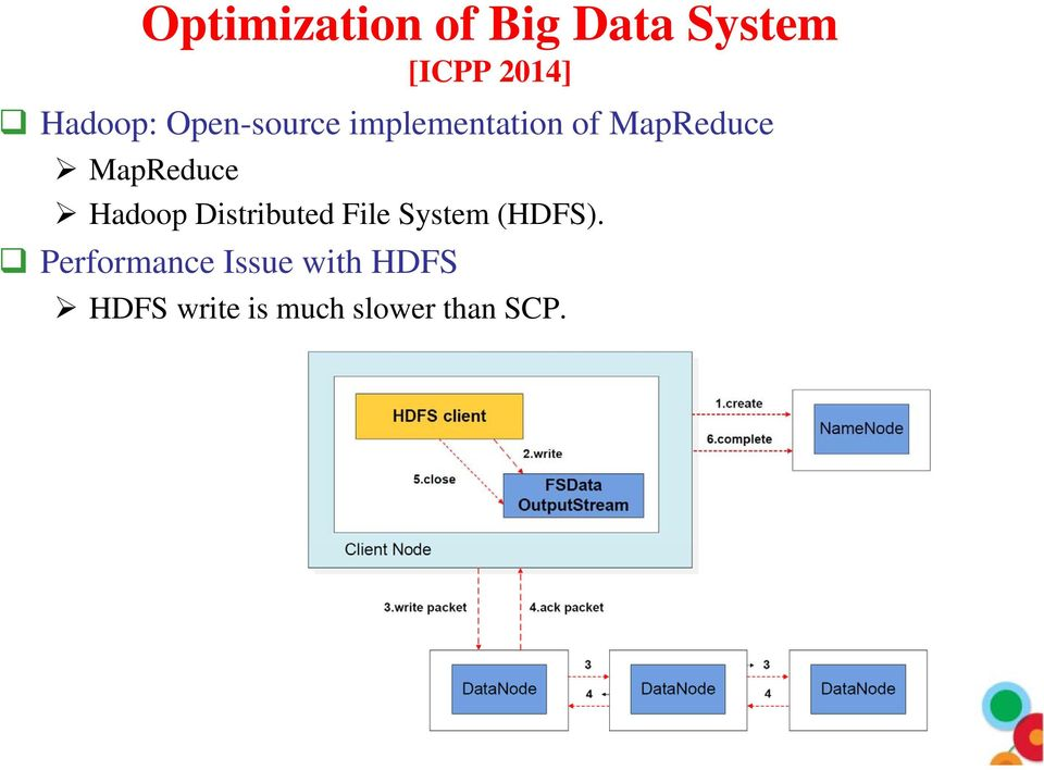 MapReduce Hadoop Distributed File System (HDFS).