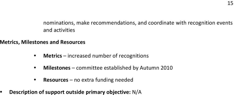 increased number of recognitions Milestones committee