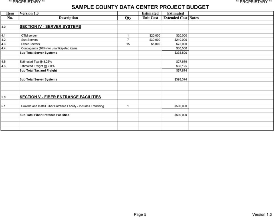 5 Estimated Tax @ 8.25% $27,679 4.6 Estimated Freight @ 9.