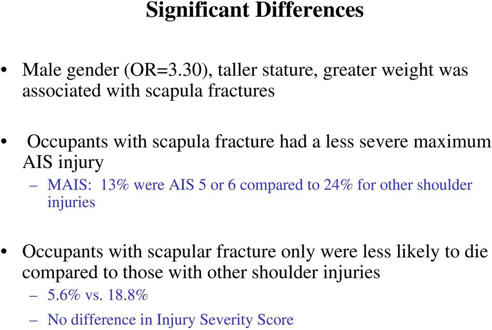fracture had a less severe maximum AIS injury MAIS: 13% were AIS 5 or 6 compared to 24% for other