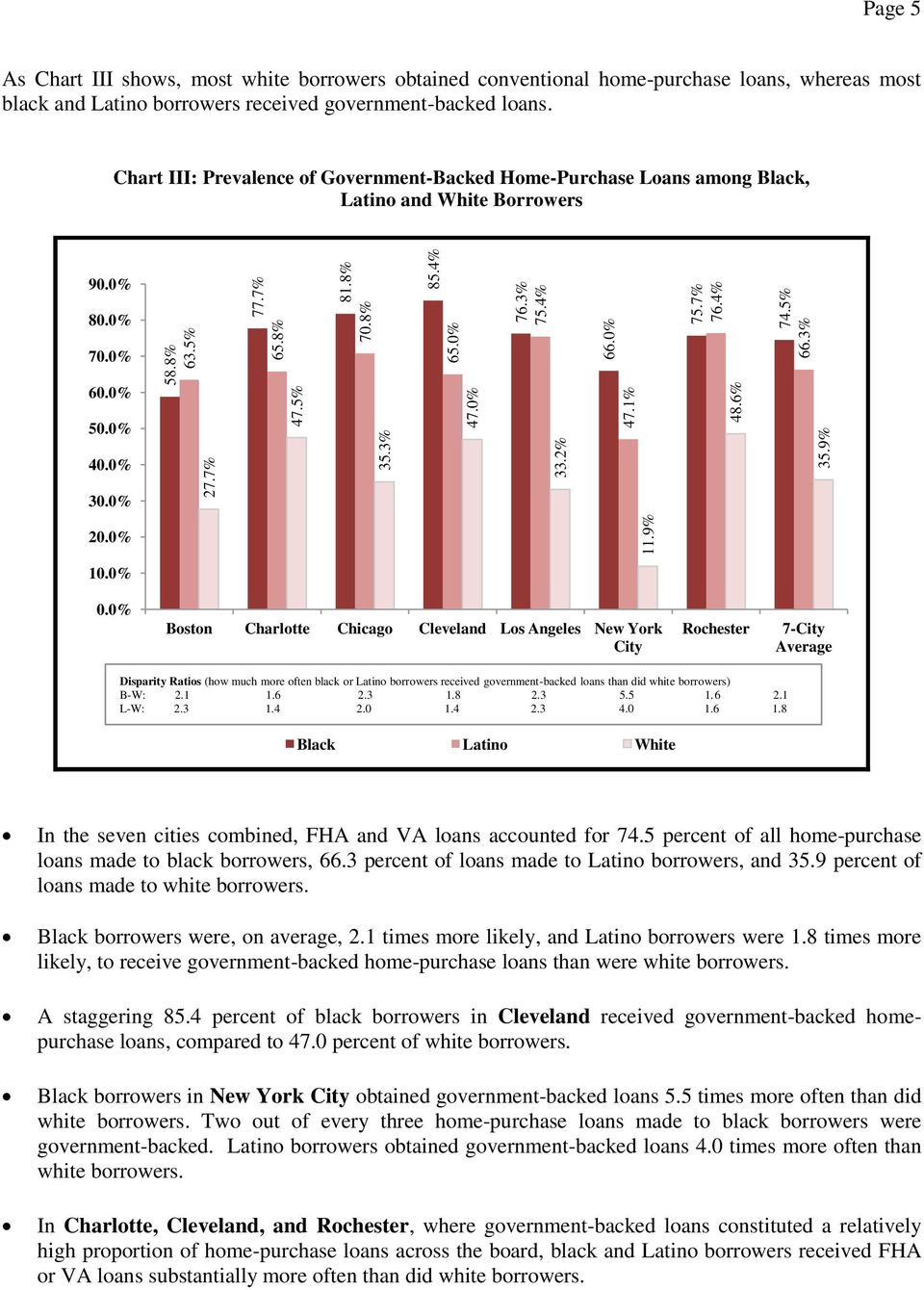 Chart III: Prevalence of Government-Backed Home-Purchase Loans among Black, Latino and White Borrowers 90.0% 80.0% 70.0% 60.0% 50.0% 40.0% 30.0% 20.0% 10.0% 0.