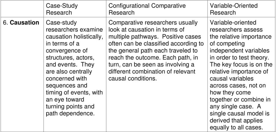 Configurational Comparative Comparative researchers usually look at causation in terms of multiple pathways.