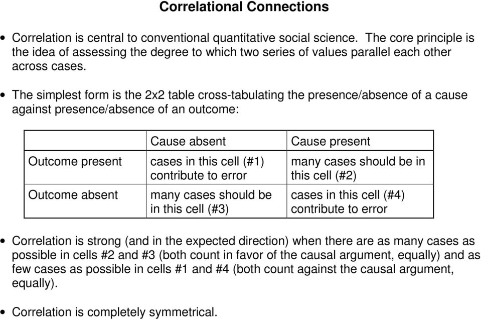 The simplest form is the 2x2 table cross-tabulating the presence/absence of a cause against presence/absence of an outcome: Cause absent Outcome present cases in this cell (#1) contribute to error