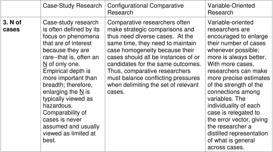 Comparative researchers often make strategic comparisons and thus need diverse cases.