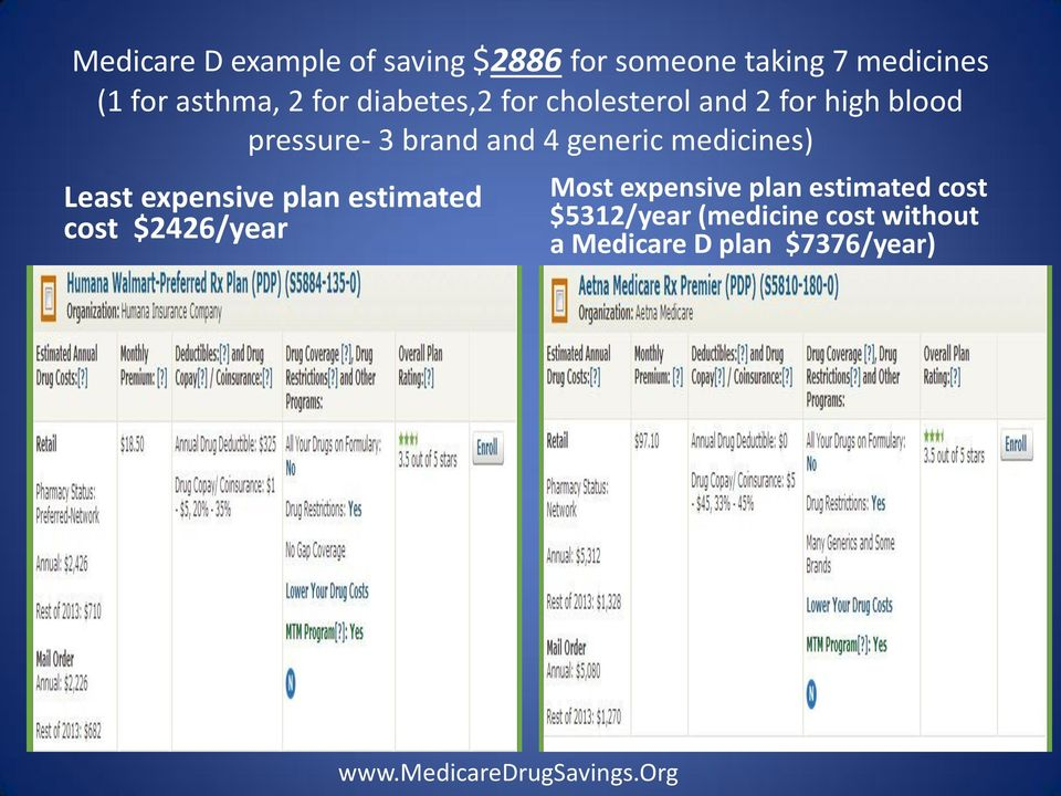 generic medicines) Least expensive plan estimated cost $2426/year Most expensive