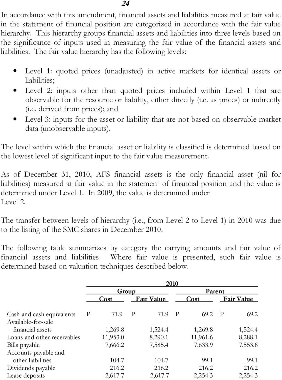 The fair value hierarchy has the following levels: Level 1: quoted prices (unadjusted) in active markets for identical assets or liabilities; Level 2: inputs other than quoted prices included within