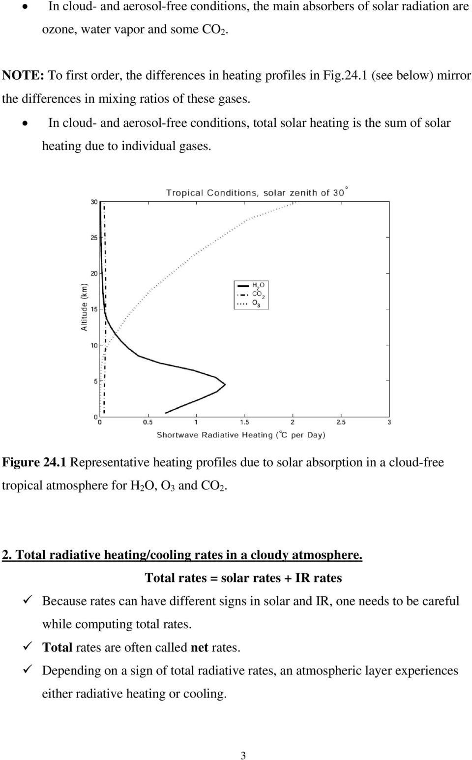 Representative heating profiles due to solar absorption in a cloud-free tropical atmosphere for H O, O and CO.. Total radiative heating/cooling rates in a cloudy atmosphere.