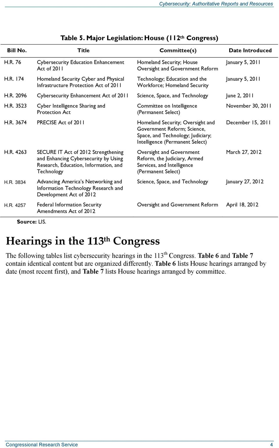 sources Table 5. Major Legislation: House (112 th Congress) Bill No. Title Committee(s) Date Introduced H.R.