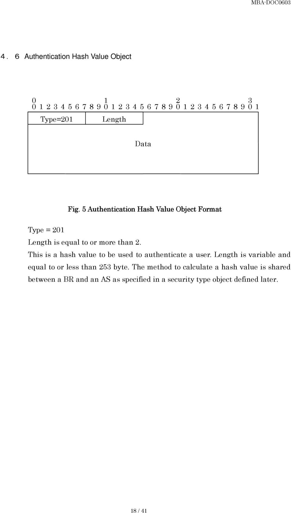 This is a hash value to be used to authenticate a user. Length is variable and equal to or less than 253 byte.