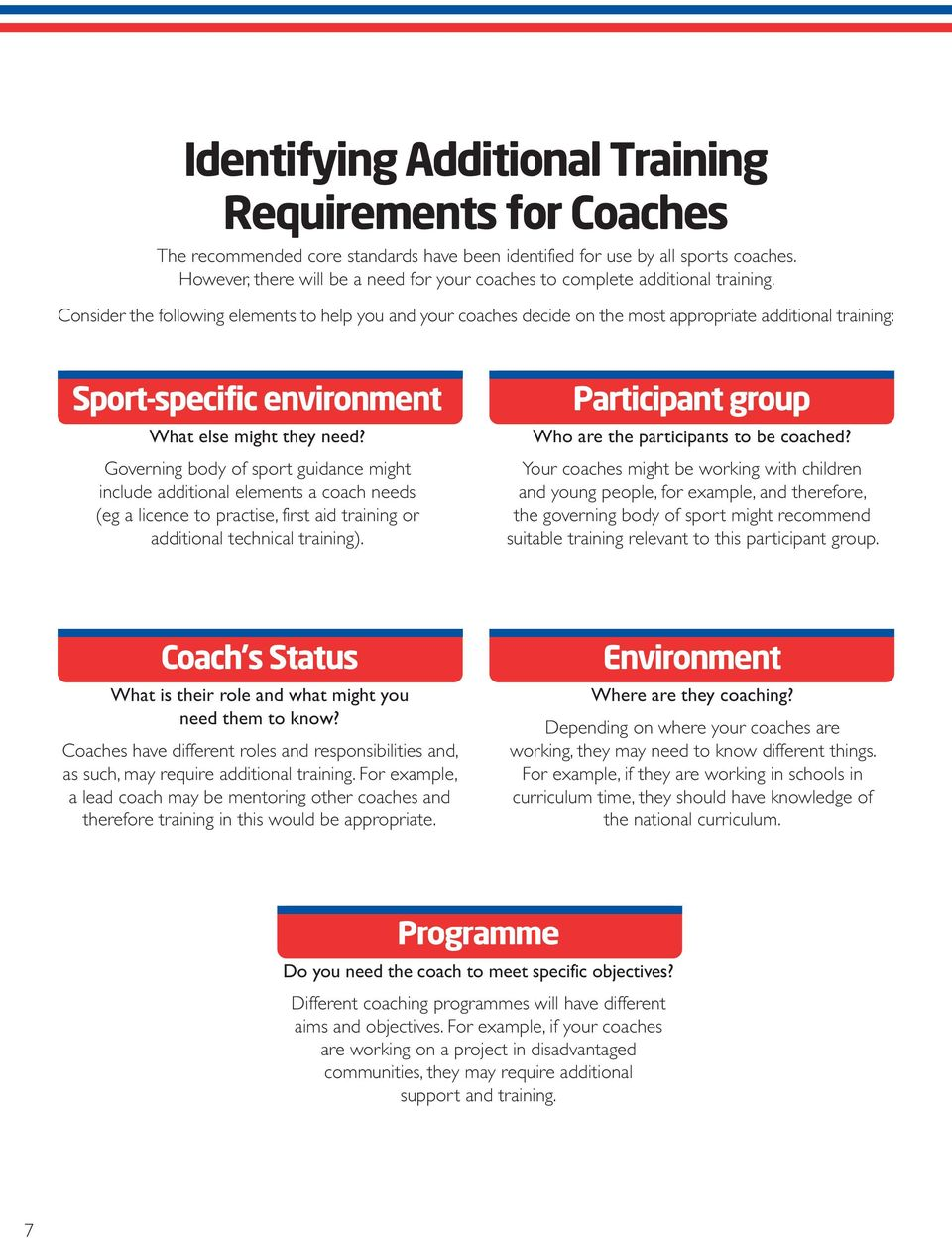 Consider the following elements to help you and your coaches decide on the most appropriate additional training: Sport-specific environment What else might they need?