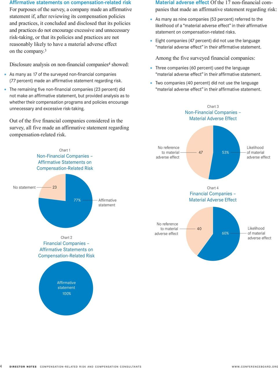 company. 3 Disclosure analysis on non-financial companies 4 showed: As many as 17 of the surveyed non-financial companies (77 percent) made an affirmative statement regarding risk.