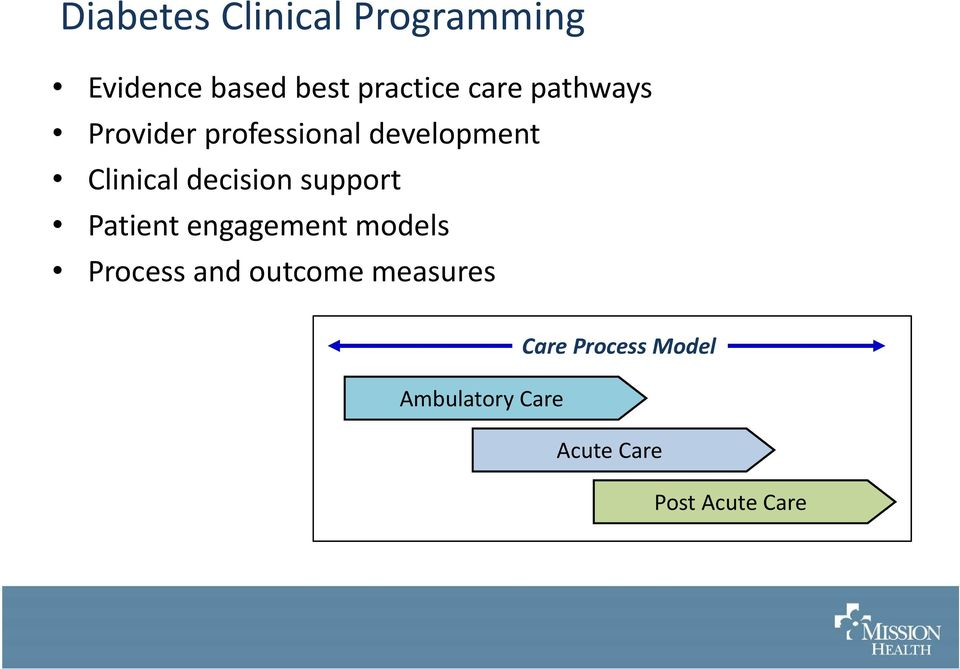 decision support Patient engagement models Process and outcome