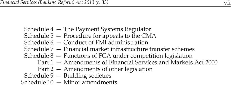 FMI administration Schedule 7 Financial market infrastructure transfer schemes Schedule 8 Functions of FCA under