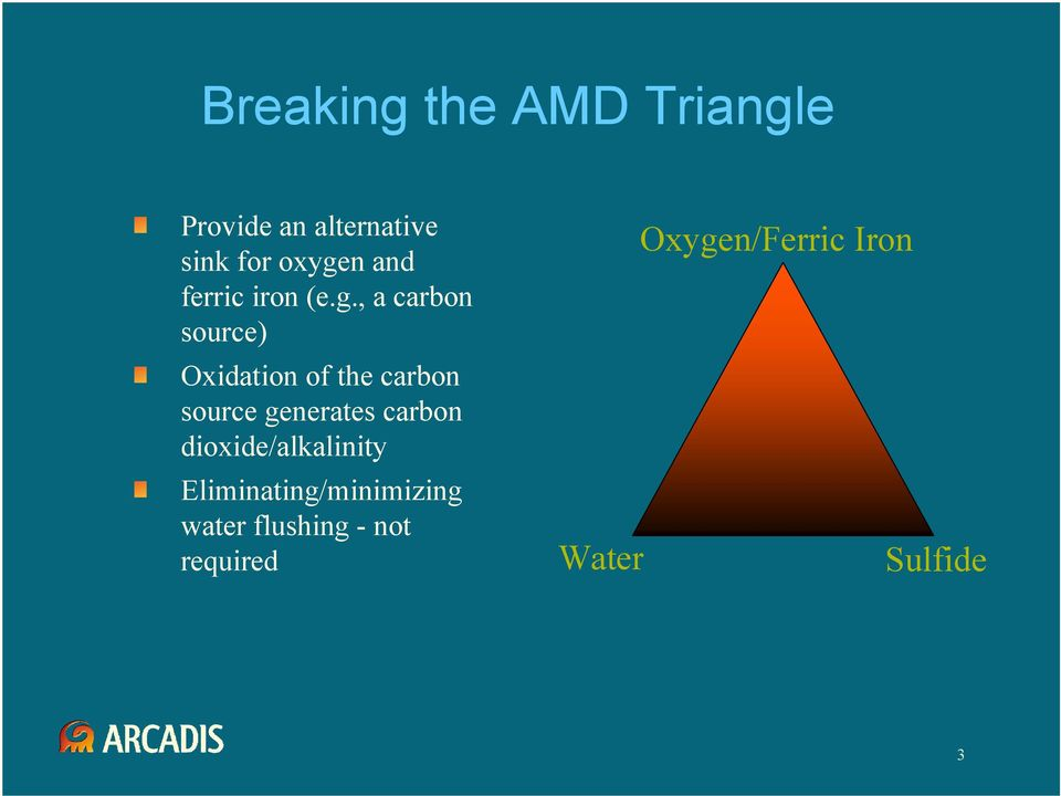 , a carbon source) Oxidation of the carbon source generates
