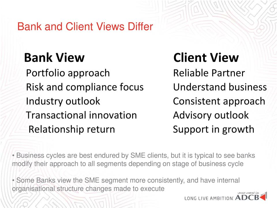 endured by SME clients, but it is typical to see banks modify their approach to all segments depending on stage of business cycle S B k i