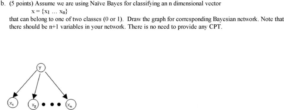 (0 or 1). Draw the graph for corresponding Bayesian network.