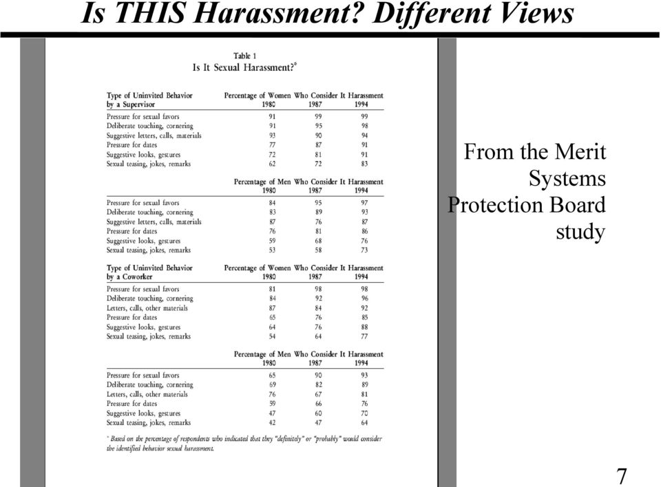 a study of the different cases of sexual harassment Sometimes life is not fair and this can often be said of workplace sexual favoritism in this lesson, you'll learn the difference between sexual harassment and sexual.